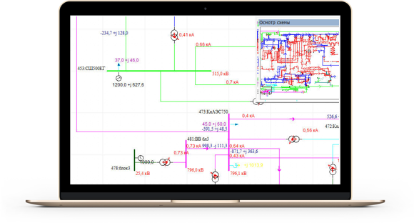 Investigate and efficiently troubleshoot frequency droops and load issues