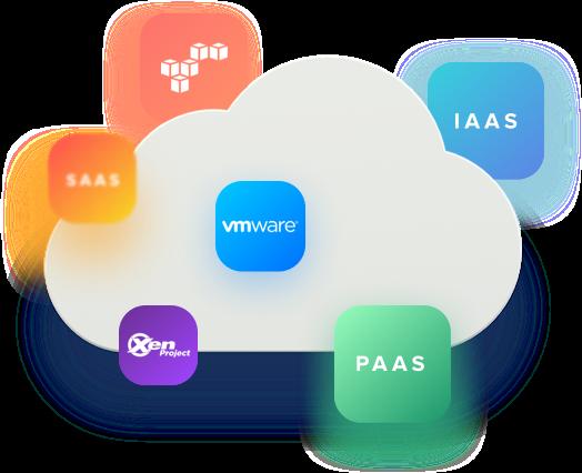 Cloud Platform Development