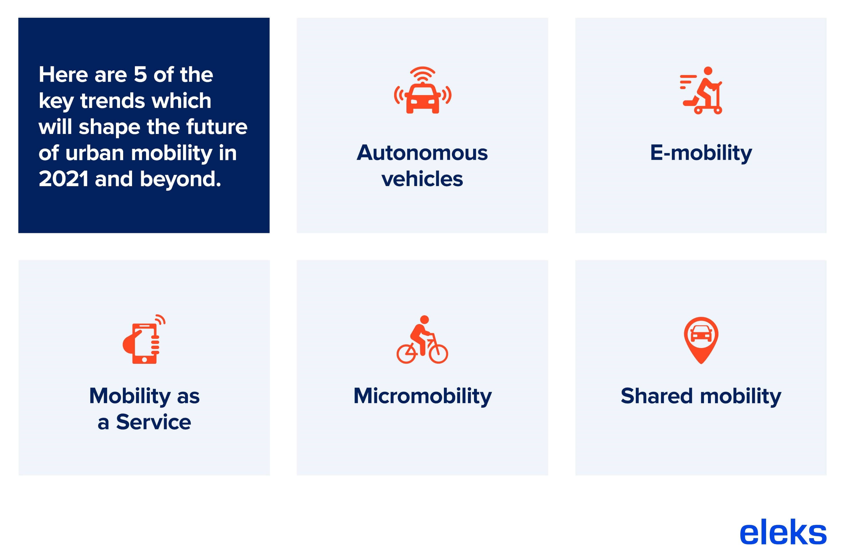 urban mobility trends 2021